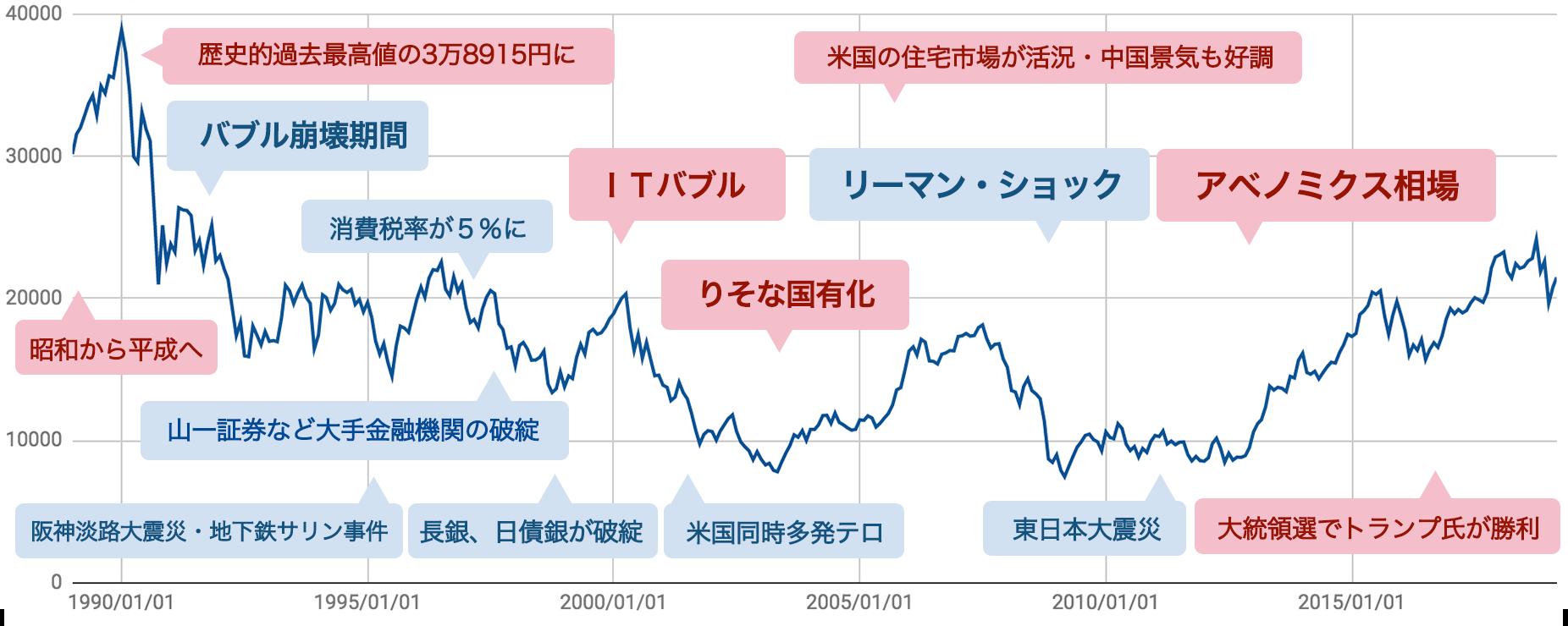 クラウド 株価 セキュリティ 掲示板 サイバー