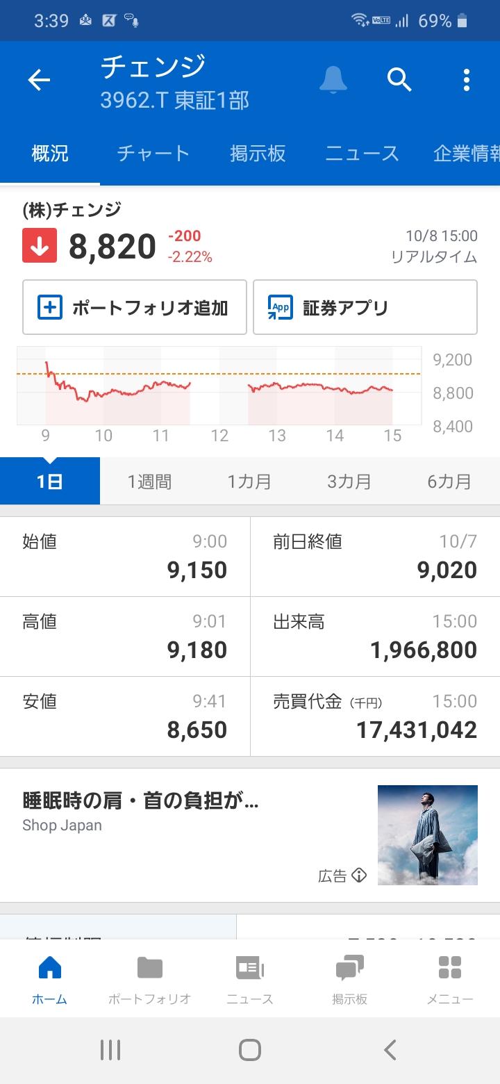 掲示板 チェンジ 株価